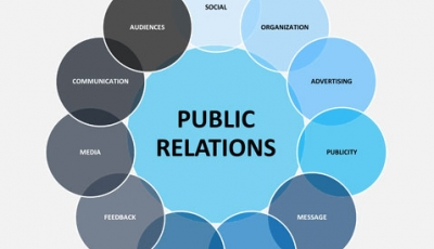 Positive Public Relations Development